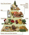 Foodpyramid_revised2